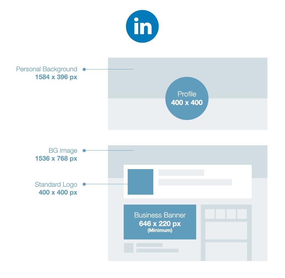 اندازه استاندارد تصاویر و اندازه استاندارد عکس پروفایل شبکههای اجتماعی